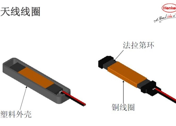 连接器用低压注塑673热熔胶